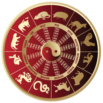 image of chinese zodiac horoscope wheel