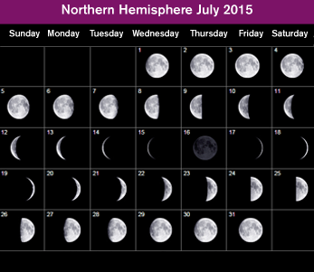 July-2015-Northern-Hemisphere-Moon-Phases