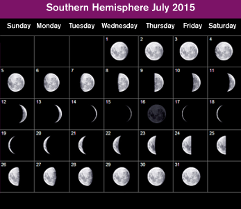 ... the eight moon phases and how you can benefit from the moon s energy